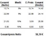 JTL Netto-Rechnungsbetrag nicht nach MwSt aufgeschlüsselt.png